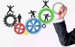 微商团队治理和高效履行力的打造